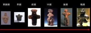 土偶の変遷